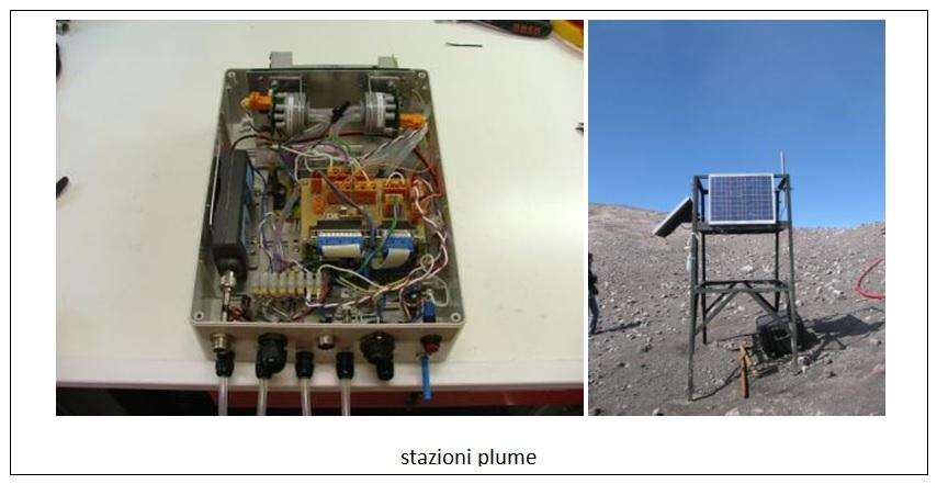 Fig.7 Stazioni plume e installazione in campo