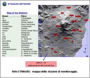 Immagine_rete_Etna